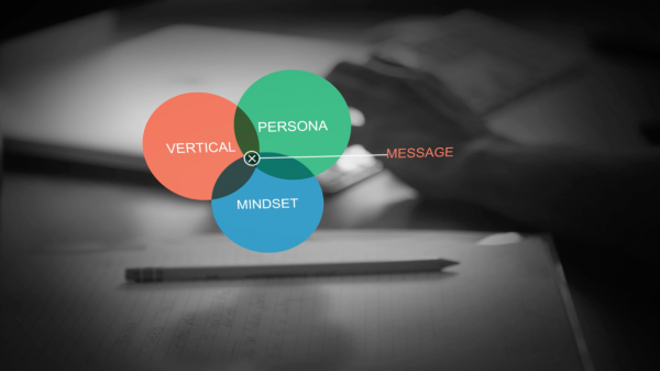 image for: Part I – Personas | What's in the Marketing Blueprint?