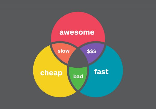 image for: Using Lead Time to your Advantage when Working with a Creative Team